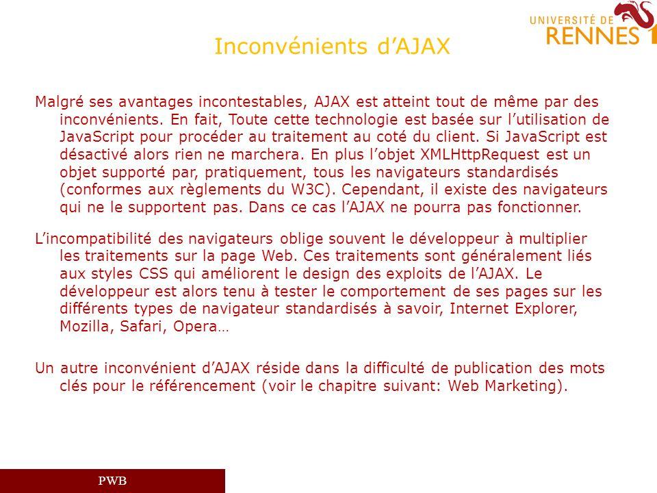 Inconvénients d'AJAX