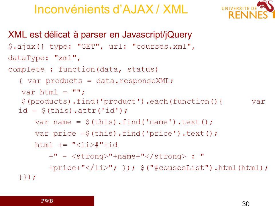 Inconvénients d'AJAX / XML