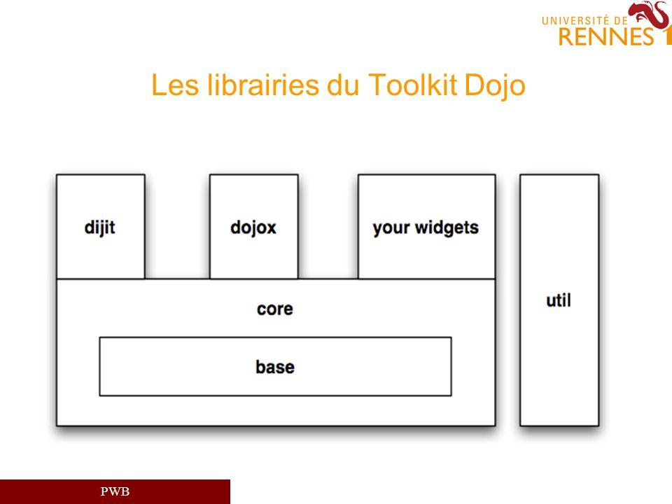 Les librairies du Toolkit Dojo