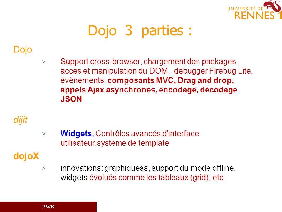 Dojo 3 parties : Dojo dijit dojoX