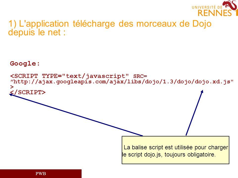 1) L application télécharge des morceaux de Dojo depuis le net :