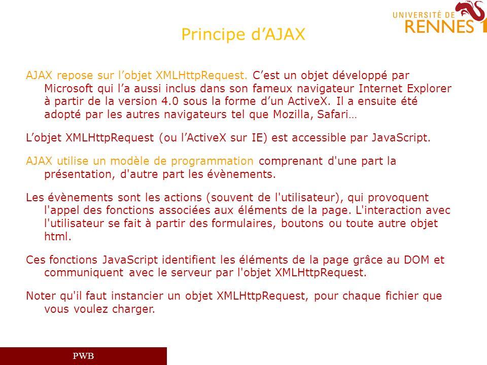 Principe d'AJAX