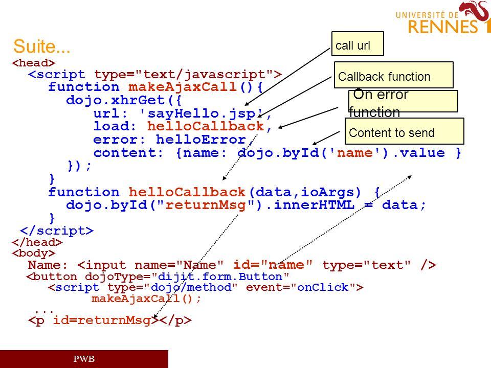 Suite... function makeAjaxCall(){ dojo.xhrGet({ url: sayHello.jsp ,