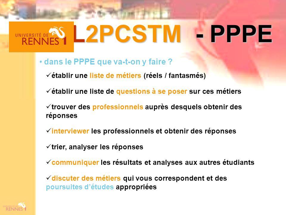 L2PCSTM - PPPE dans le PPPE que va-t-on y faire
