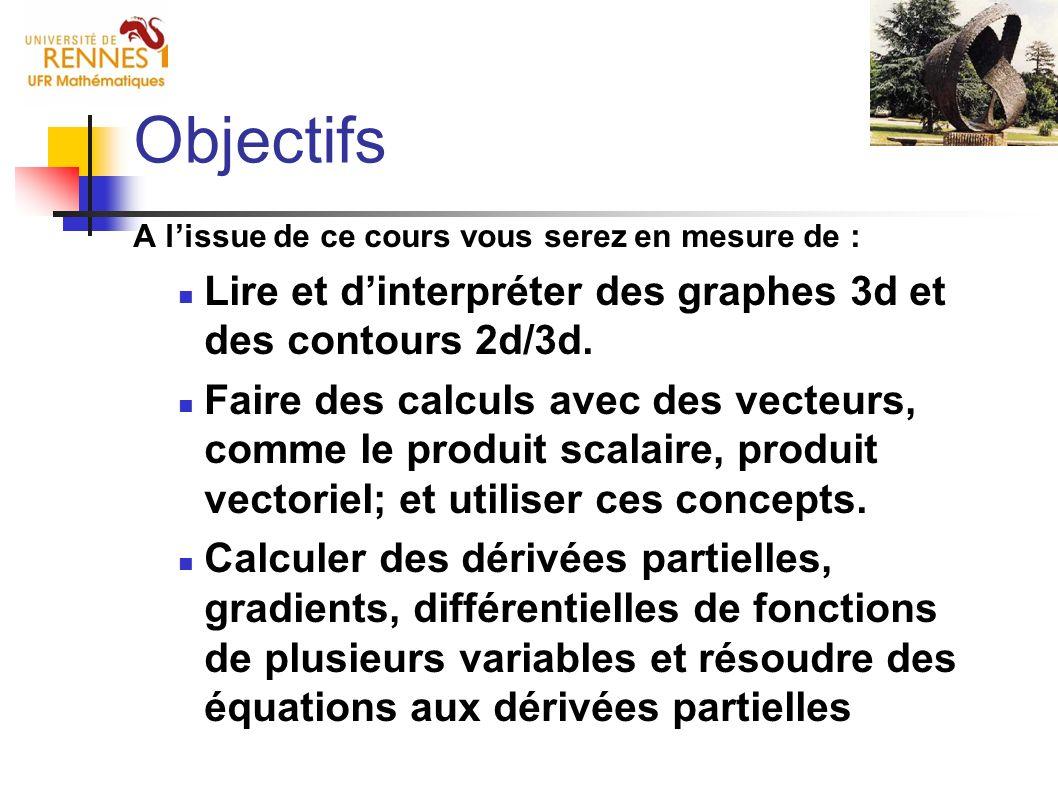 Objectifs Lire et d'interpréter des graphes 3d et des contours 2d/3d.