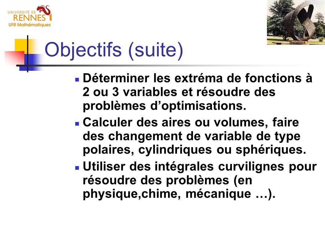 Objectifs (suite) Déterminer les extréma de fonctions à 2 ou 3 variables et résoudre des problèmes d'optimisations.