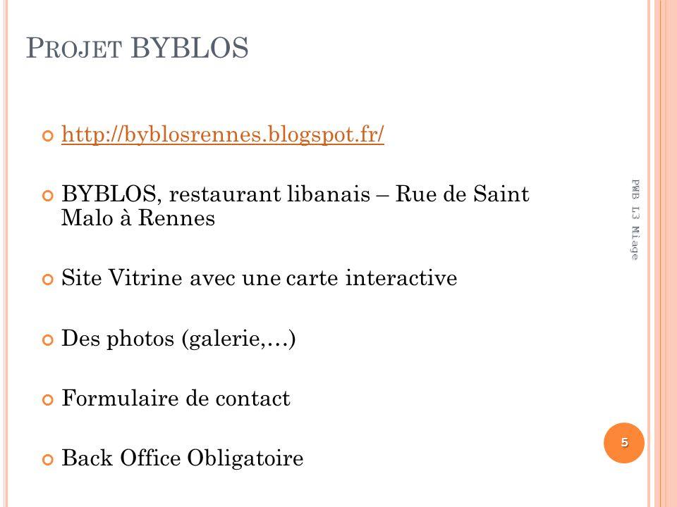 Projet BYBLOS http://byblosrennes.blogspot.fr/