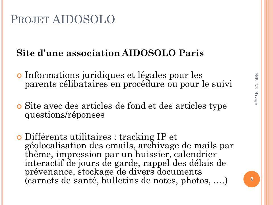 Projet AIDOSOLO Site d'une association AIDOSOLO Paris