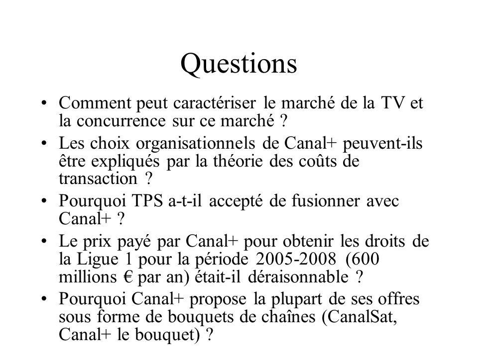 Questions Comment peut caractériser le marché de la TV et la concurrence sur ce marché
