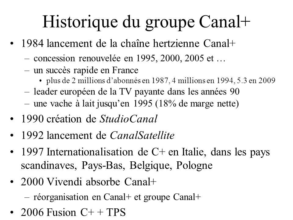 Historique du groupe Canal+