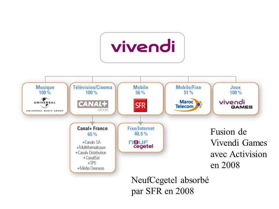 Fusion de Vivendi Games avec Activision en 2008