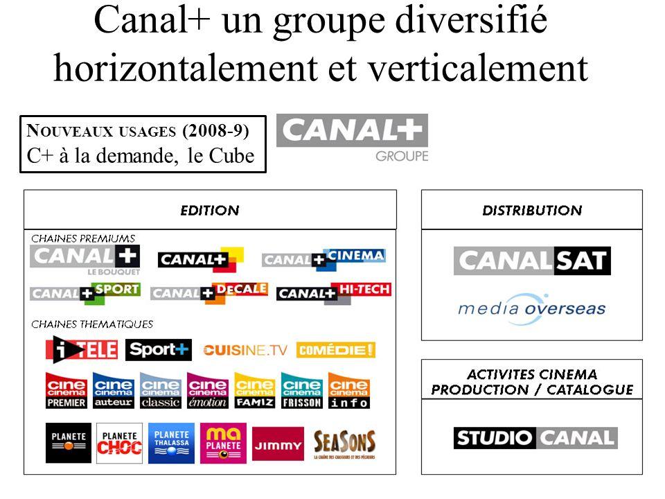 Canal+ un groupe diversifié horizontalement et verticalement