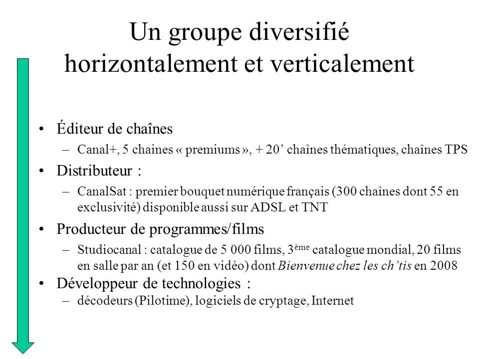 Un groupe diversifié horizontalement et verticalement
