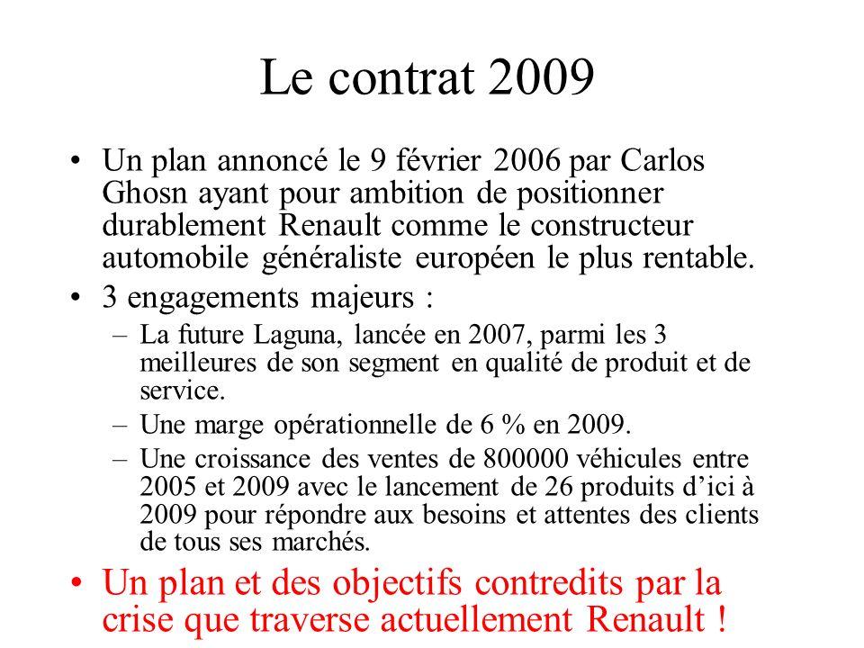 Le contrat 2009