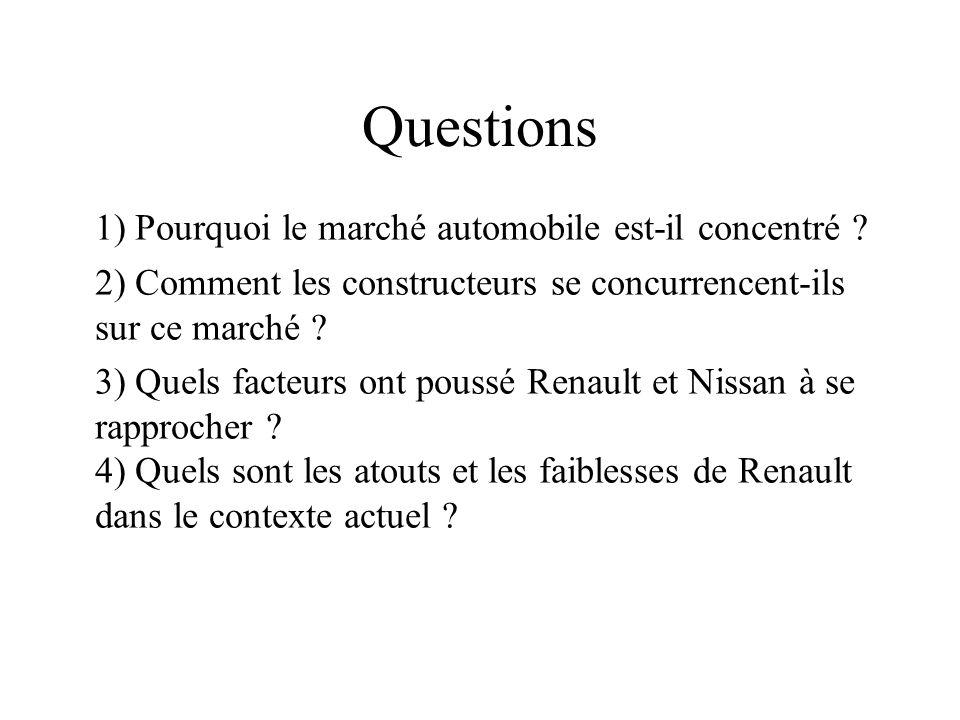 Questions 1) Pourquoi le marché automobile est-il concentré