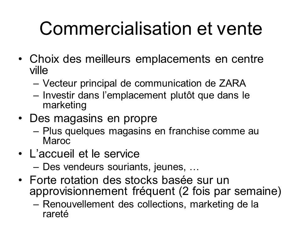 Commercialisation et vente