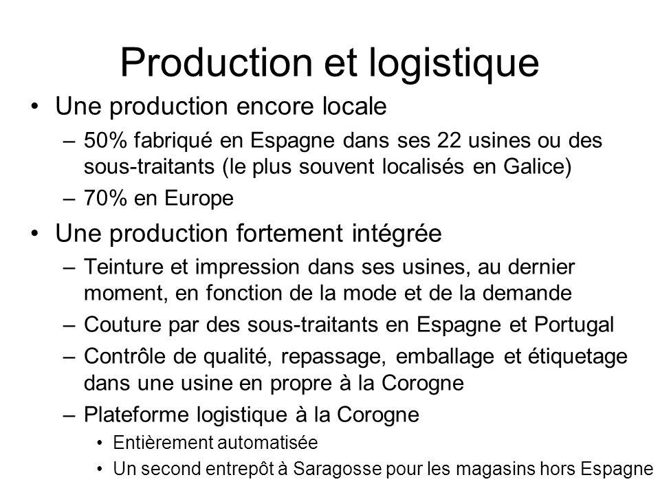 Production et logistique