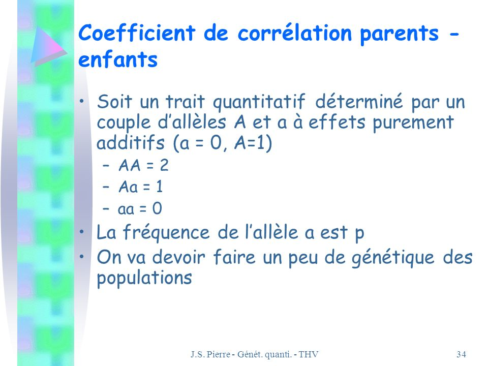 Coefficient de corrélation parents -enfants