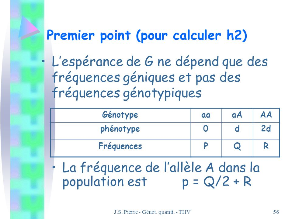 Premier point (pour calculer h2)