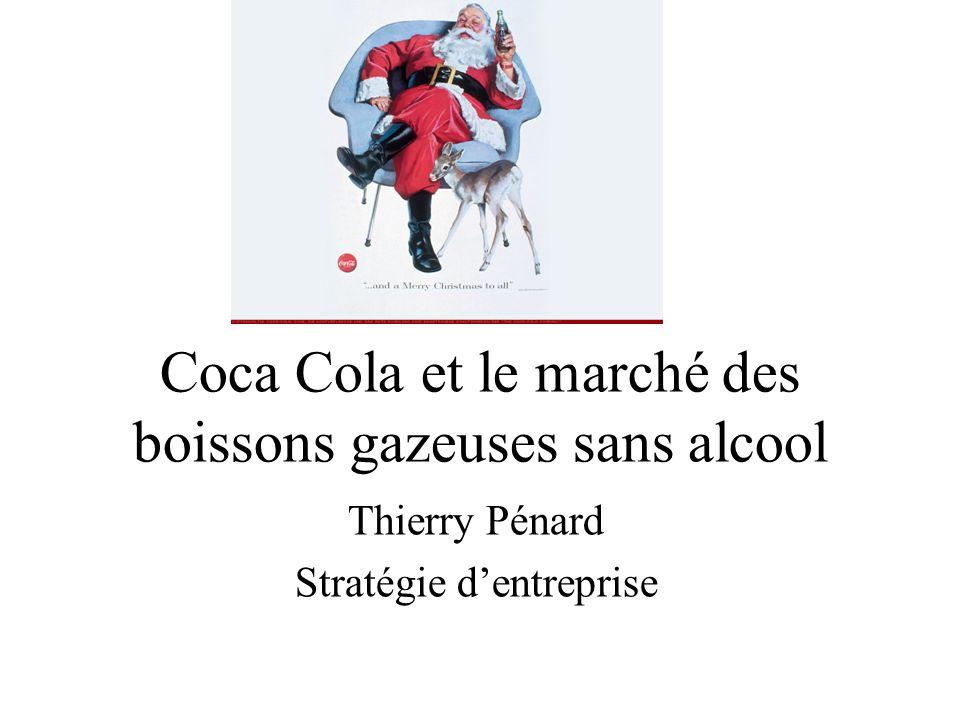 Coca Cola et le marché des boissons gazeuses sans alcool
