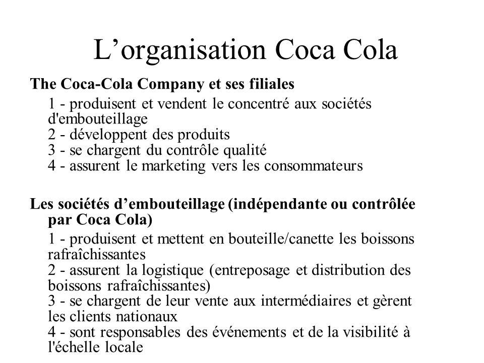 L'organisation Coca Cola