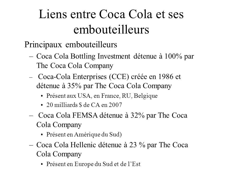 Liens entre Coca Cola et ses embouteilleurs