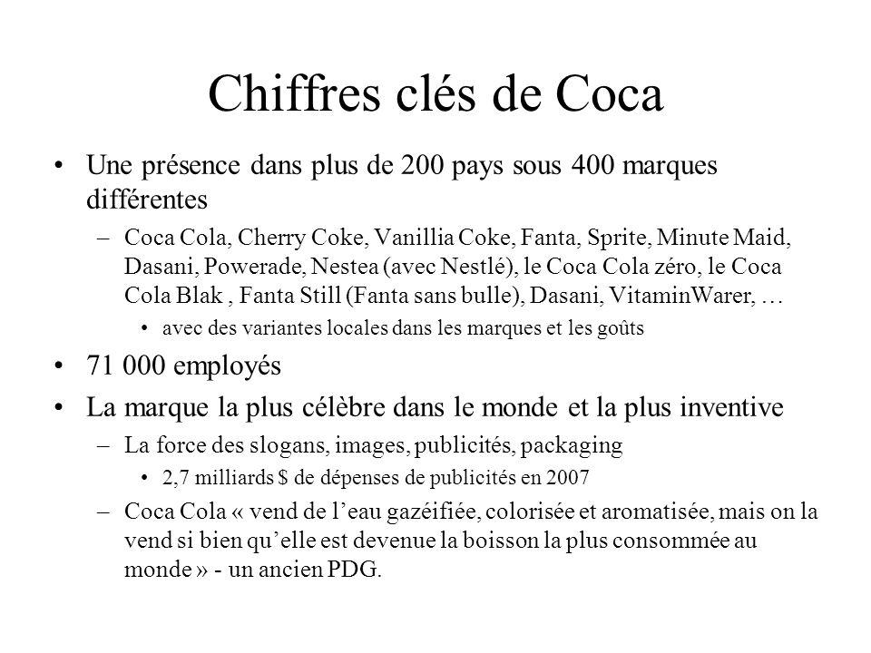 Chiffres clés de Coca Une présence dans plus de 200 pays sous 400 marques différentes.