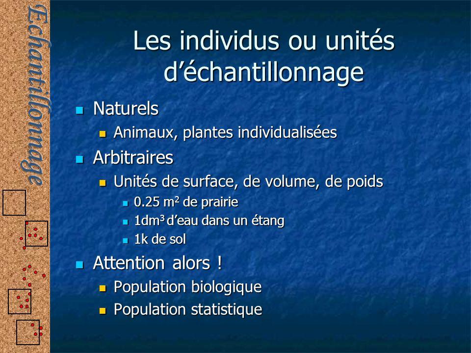 Les individus ou unités d'échantillonnage