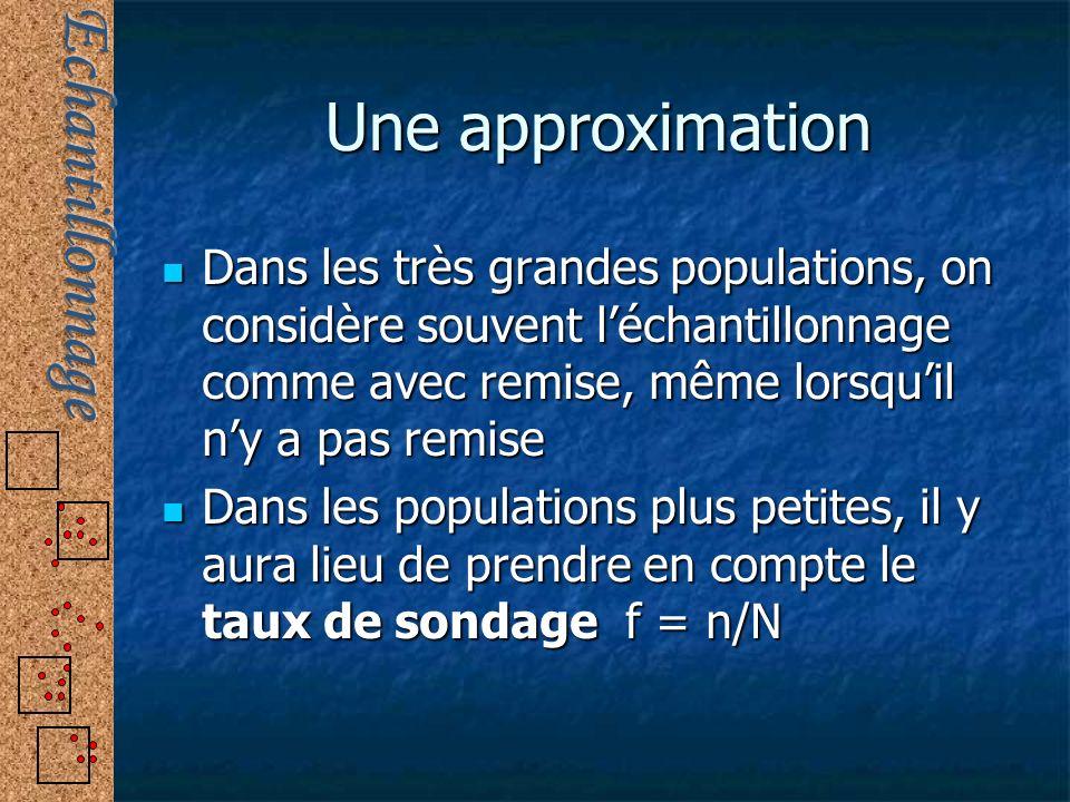 Une approximation Dans les très grandes populations, on considère souvent l'échantillonnage comme avec remise, même lorsqu'il n'y a pas remise.
