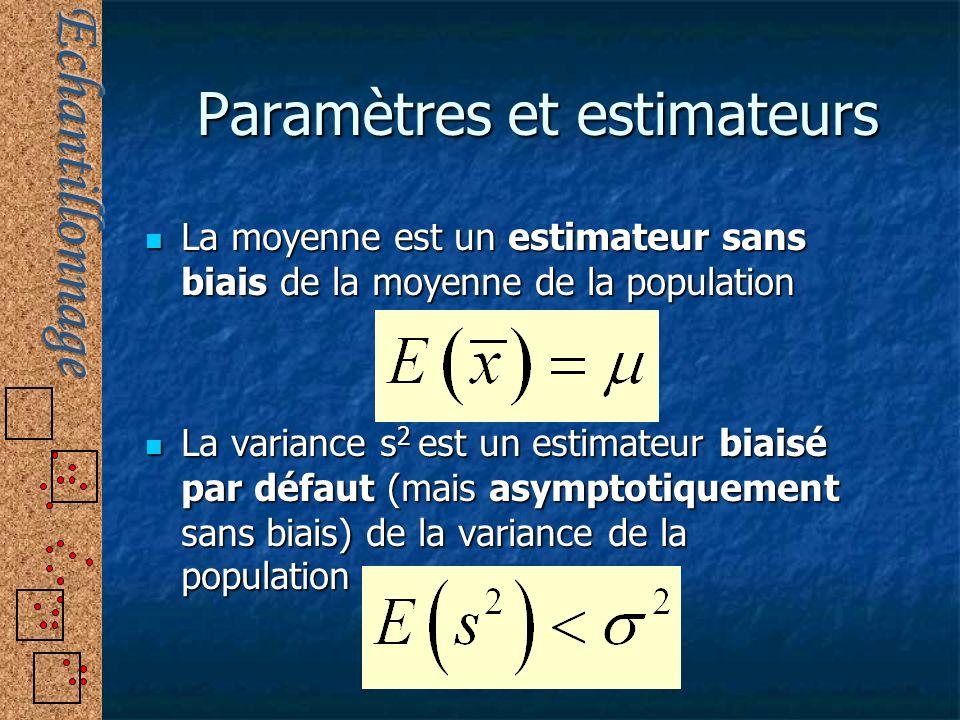 Paramètres et estimateurs