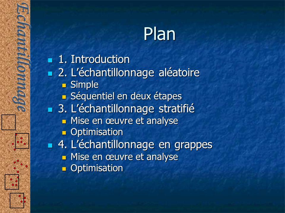 Plan 1. Introduction 2. L'échantillonnage aléatoire