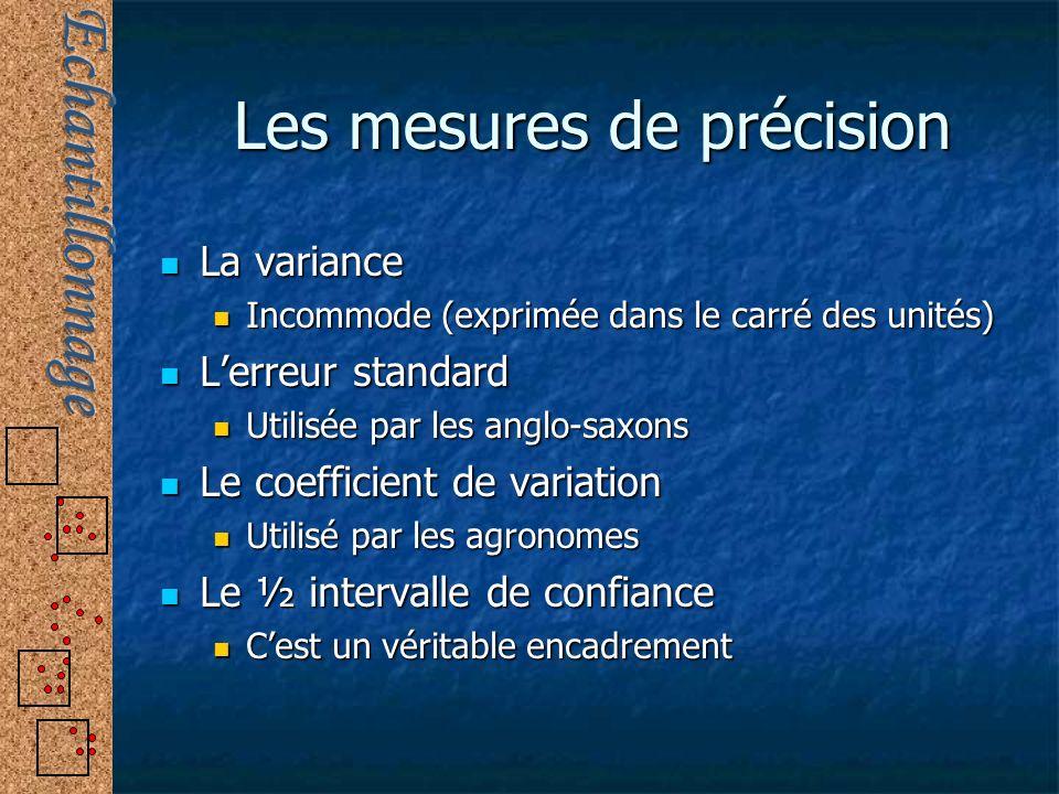 Les mesures de précision