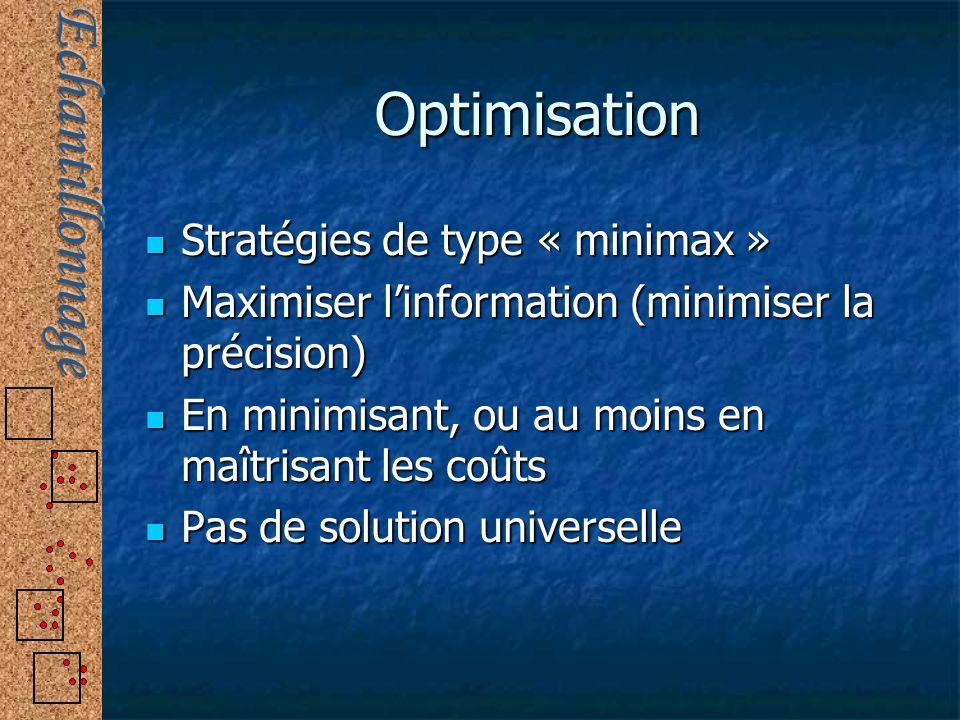 Optimisation Stratégies de type « minimax »