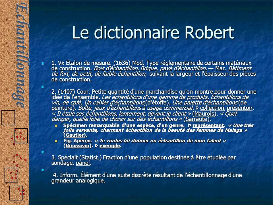 Le dictionnaire Robert