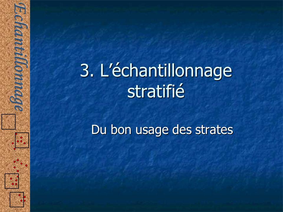 3. L'échantillonnage stratifié