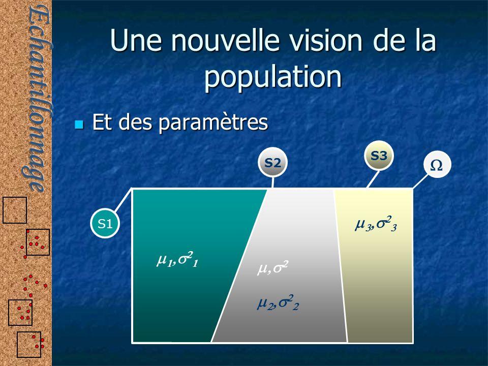 Une nouvelle vision de la population