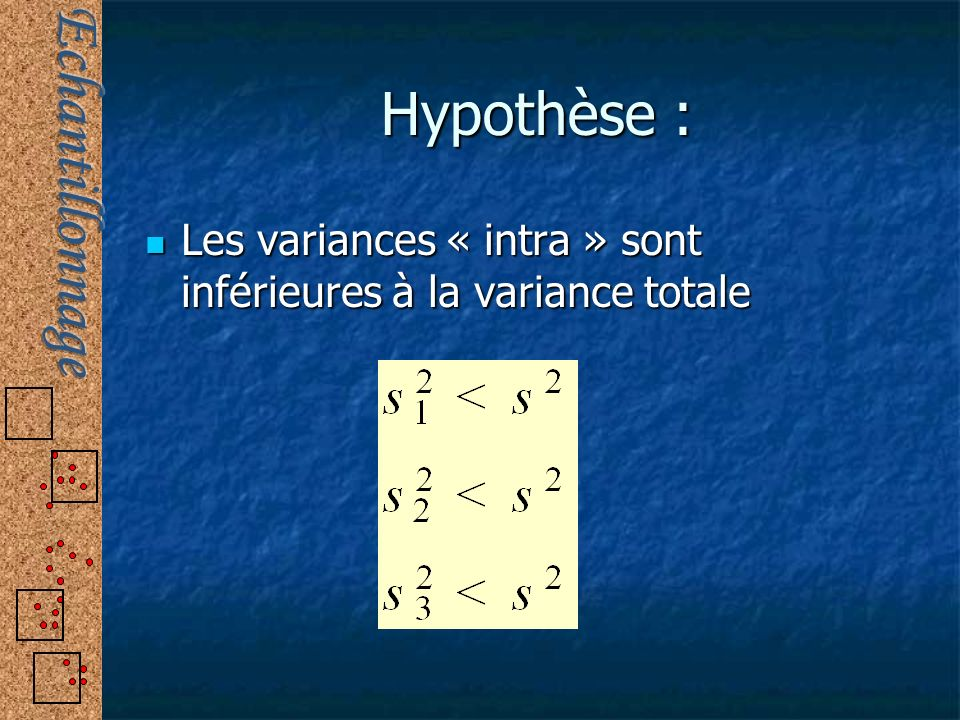 Hypothèse : Les variances « intra » sont inférieures à la variance totale