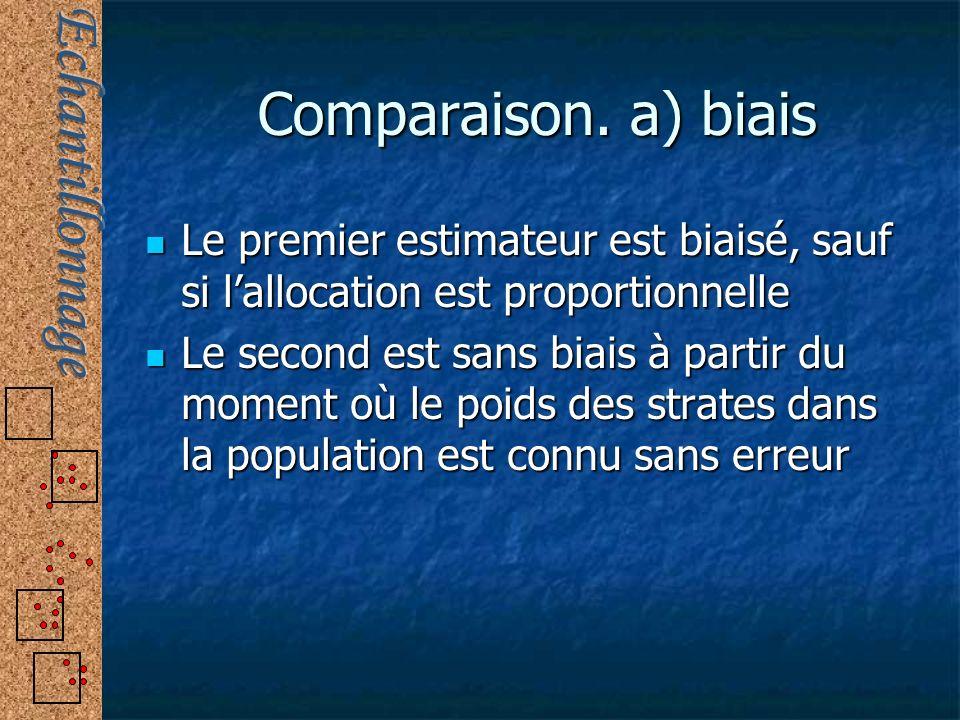 Comparaison. a) biais Le premier estimateur est biaisé, sauf si l'allocation est proportionnelle.