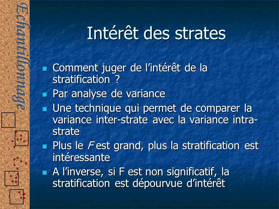 Intérêt des strates Comment juger de l'intérêt de la stratification