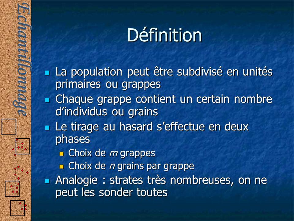 Définition La population peut être subdivisé en unités primaires ou grappes. Chaque grappe contient un certain nombre d'individus ou grains.