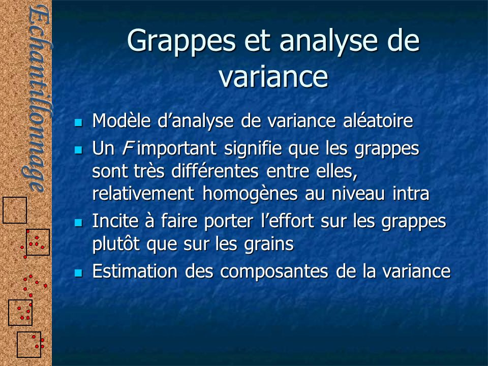 Grappes et analyse de variance