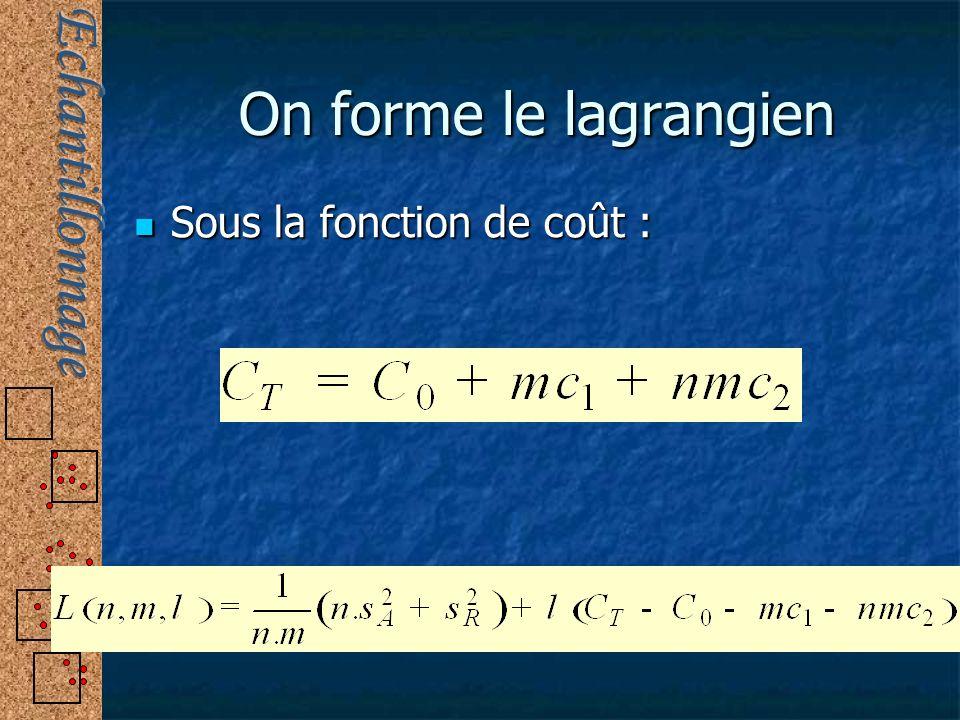 On forme le lagrangien Sous la fonction de coût :