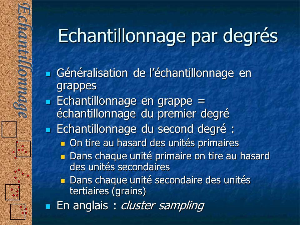 Echantillonnage par degrés