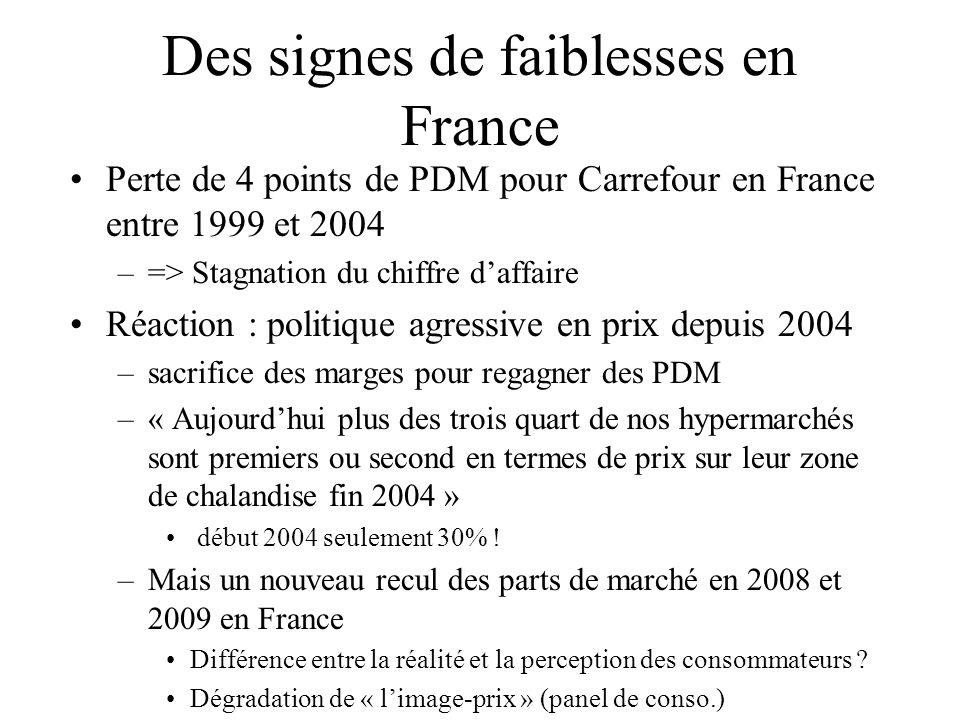Des signes de faiblesses en France