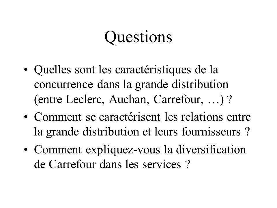 Questions Quelles sont les caractéristiques de la concurrence dans la grande distribution (entre Leclerc, Auchan, Carrefour, …)