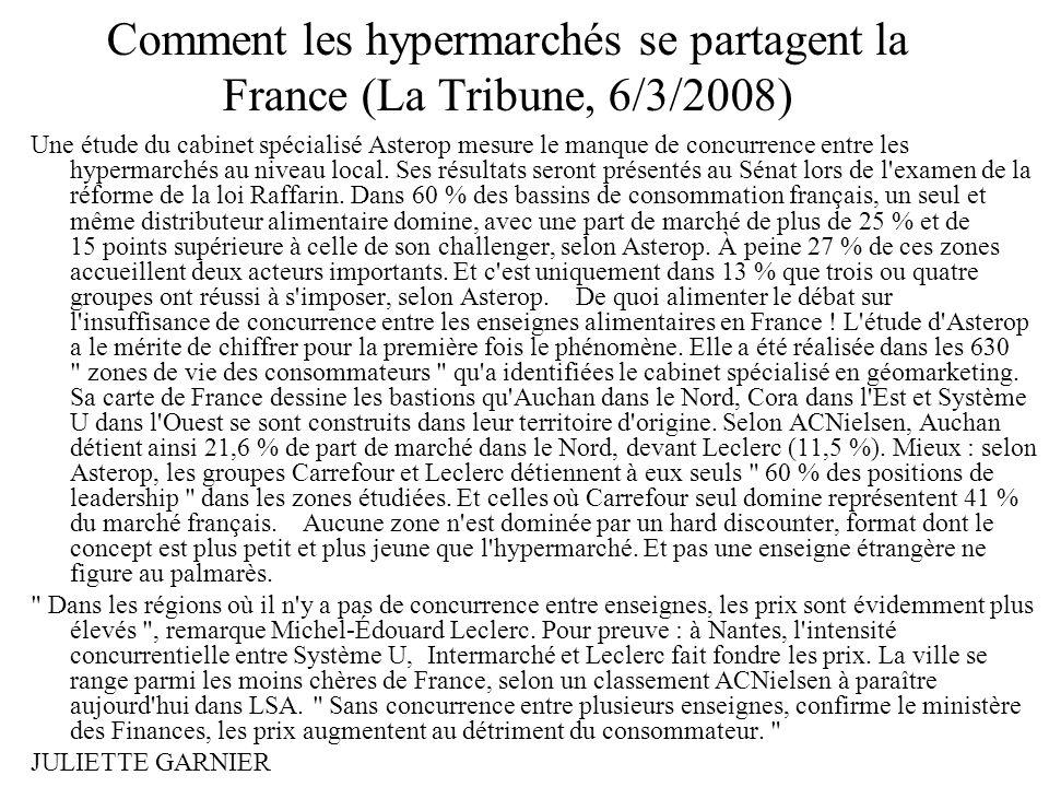 Comment les hypermarchés se partagent la France (La Tribune, 6/3/2008)