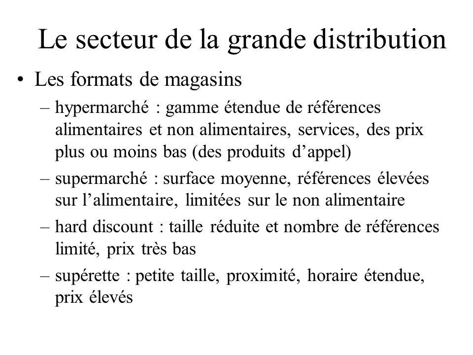 Le secteur de la grande distribution