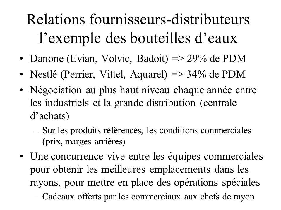 Relations fournisseurs-distributeurs l'exemple des bouteilles d'eaux