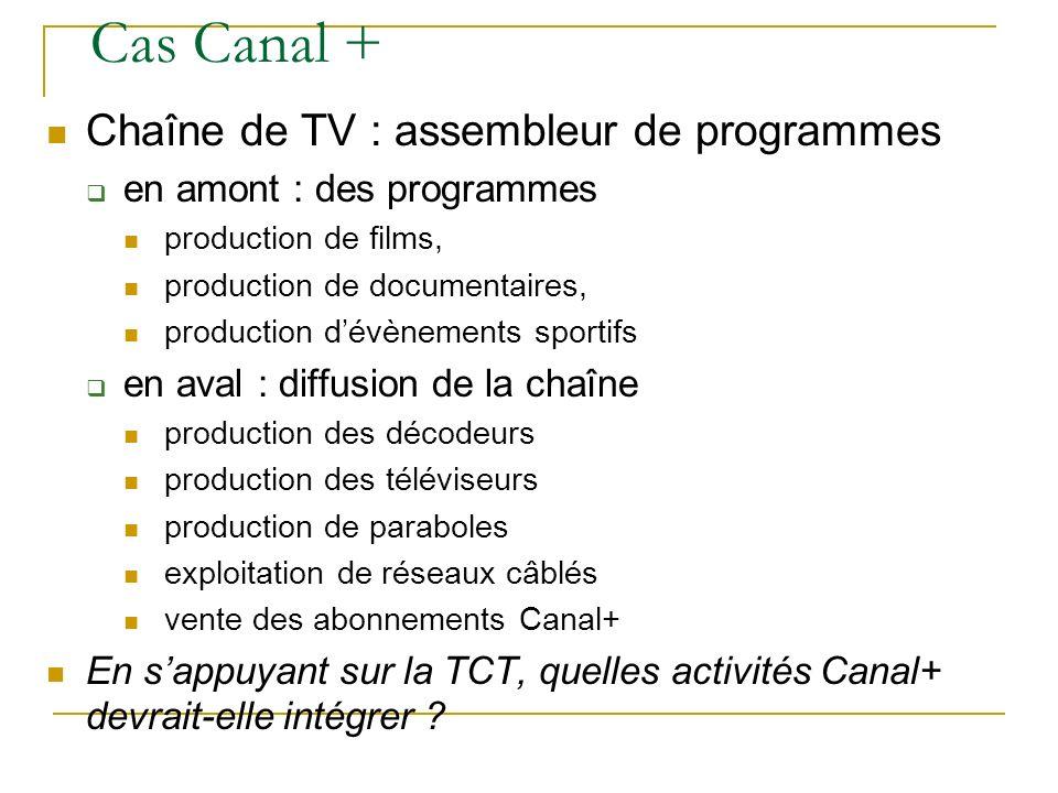 Cas Canal + Chaîne de TV : assembleur de programmes