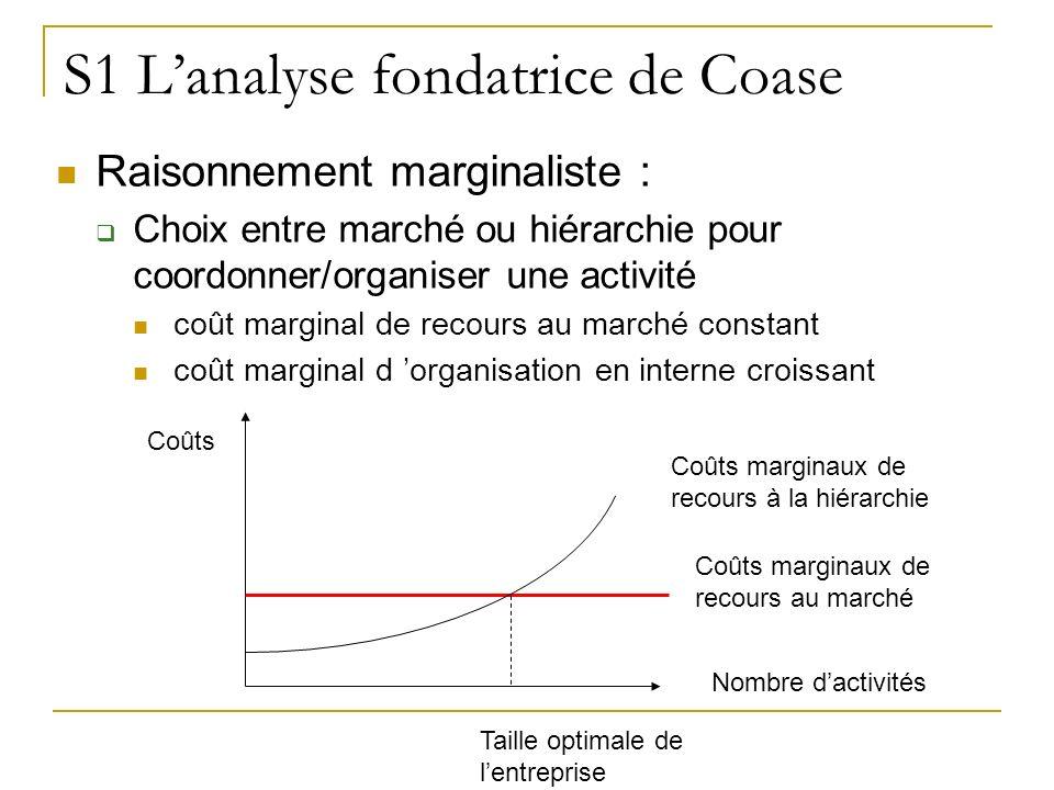 S1 L'analyse fondatrice de Coase